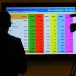 Digitaal bord meet verkiezingsuitslagen | foto Belkis Osepa